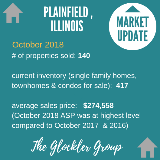 The Glockler Group Plainfield Realtor, Plainfield, Illinois Real Estate