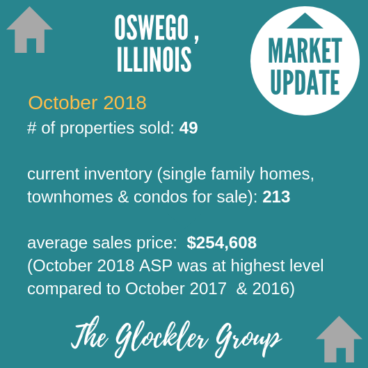 Oswego, Illinois residential real estate market update October 2018 | The Glockler Group, Coldwell Banker Residential